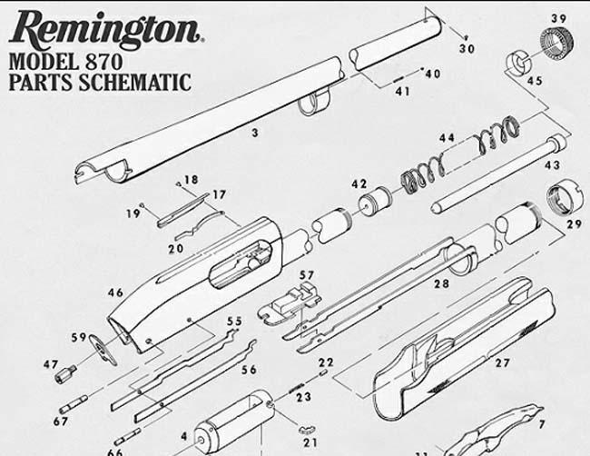 870 forearm rail removal survivalist forum rh survivalistboards com remington 870 wingmaster parts diagram remington 870 diagram pdf